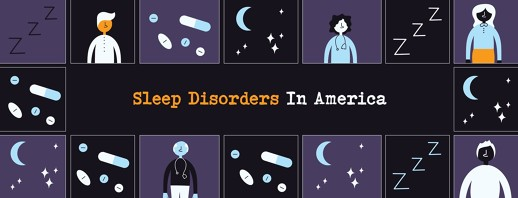 The Reality of Life With Narcolepsy: Results From the Inaugural Sleep Disorders In America Survey image